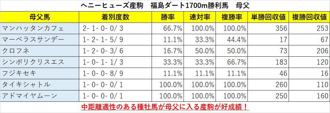 f:id:reform-k:20210707220802p:plain