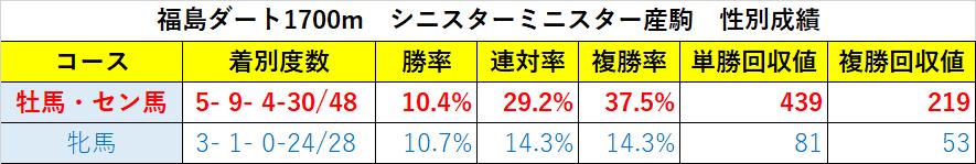 f:id:reform-k:20210707220812p:plain