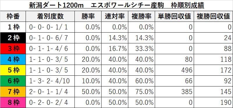f:id:reform-k:20210722233054p:plain