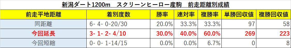 f:id:reform-k:20210722233107p:plain