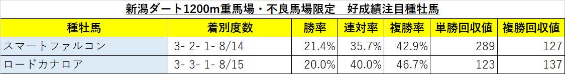 f:id:reform-k:20210722233142p:plain
