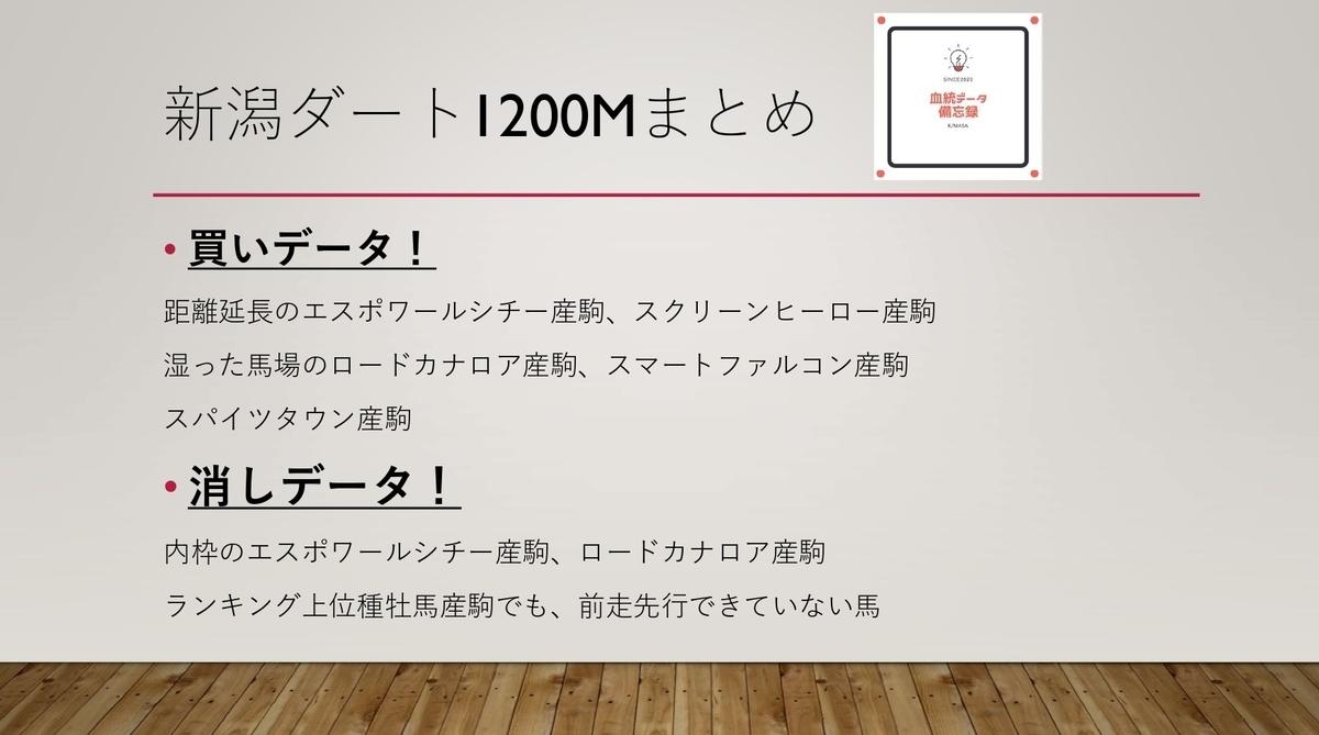 f:id:reform-k:20210722233200j:plain