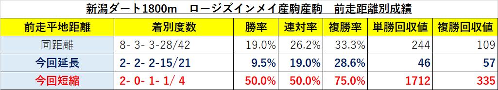 f:id:reform-k:20210722233254p:plain