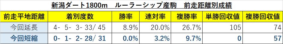 f:id:reform-k:20210722233328p:plain