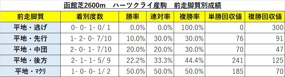 f:id:reform-k:20210729103414p:plain
