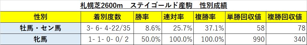 f:id:reform-k:20210729103449p:plain