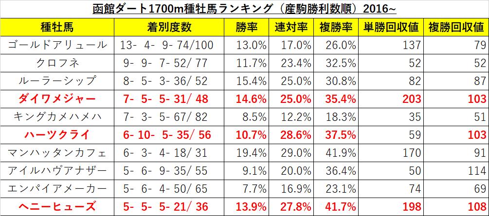 f:id:reform-k:20210805223451p:plain