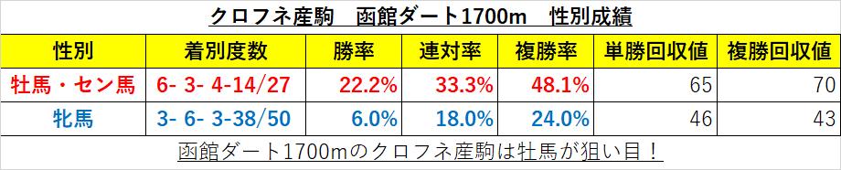 f:id:reform-k:20210805223507p:plain