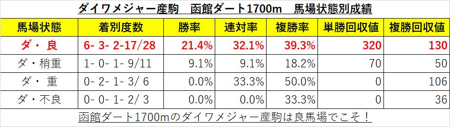 f:id:reform-k:20210805223518p:plain