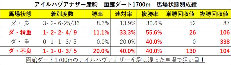 f:id:reform-k:20210805223529p:plain
