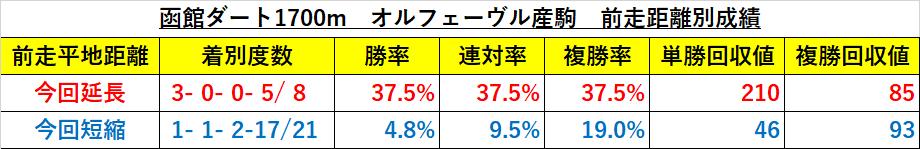 f:id:reform-k:20210805223541p:plain
