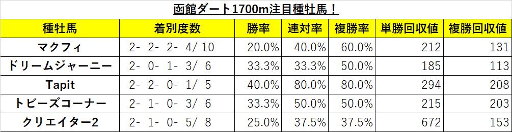 f:id:reform-k:20210805223552p:plain