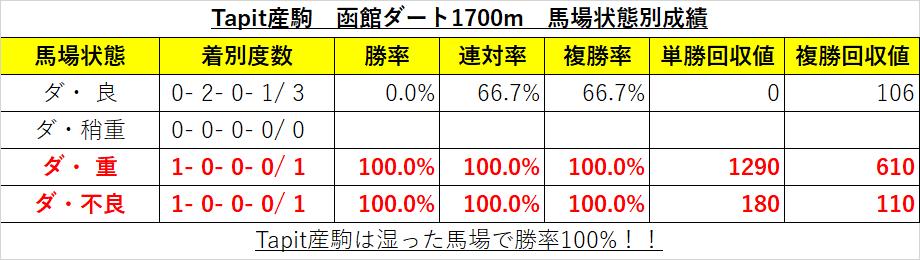 f:id:reform-k:20210805223601p:plain