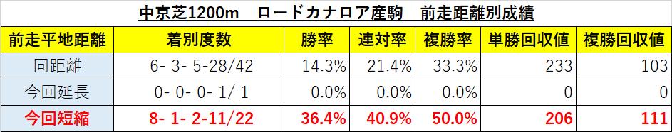 f:id:reform-k:20210905222628p:plain