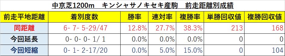 f:id:reform-k:20210905222636p:plain
