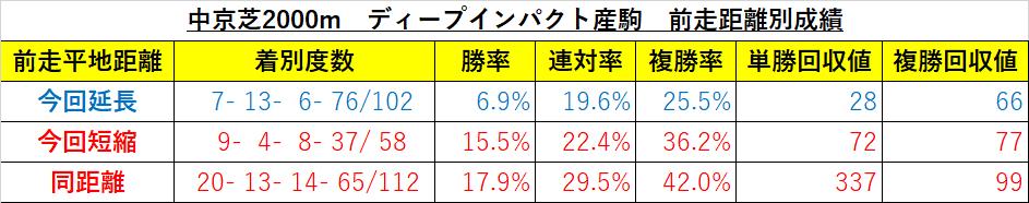 f:id:reform-k:20210905222905p:plain