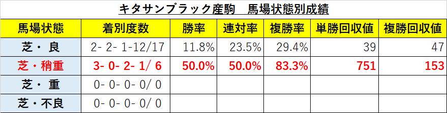 f:id:reform-k:20210917224838p:plain