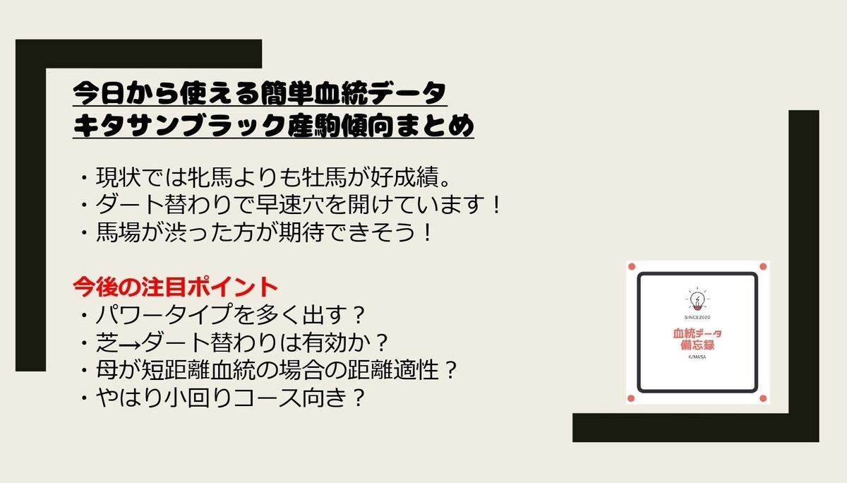 f:id:reform-k:20210917225547j:plain