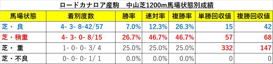 f:id:reform-k:20210922223721p:plain