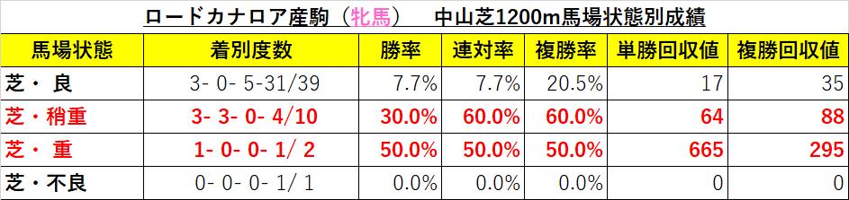 f:id:reform-k:20210922223744p:plain
