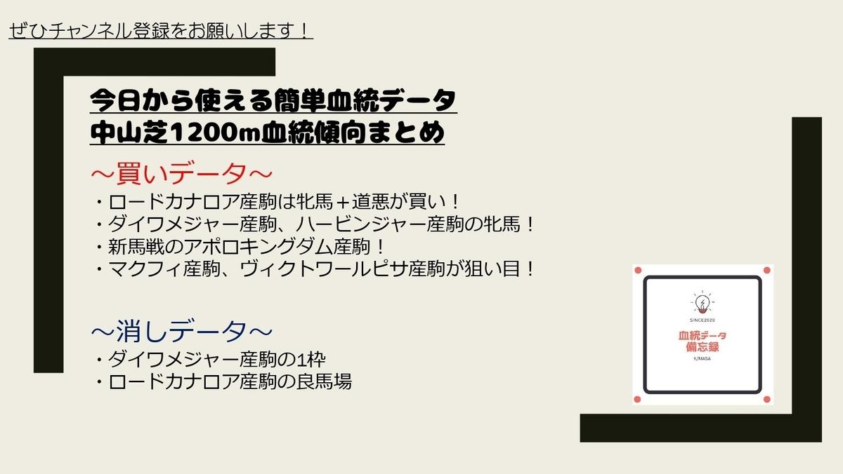 f:id:reform-k:20210922223950j:plain
