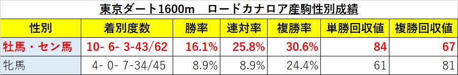 f:id:reform-k:20211004214004p:plain