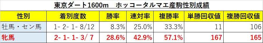 f:id:reform-k:20211004214025p:plain