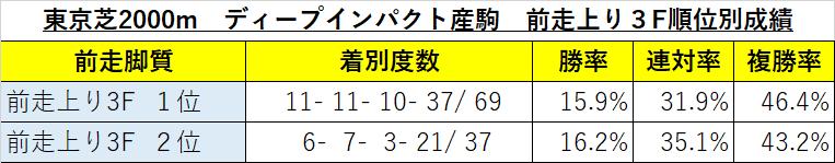 f:id:reform-k:20211016234325p:plain
