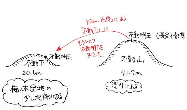 f:id:regenerationderhydra:20170101214518j:image