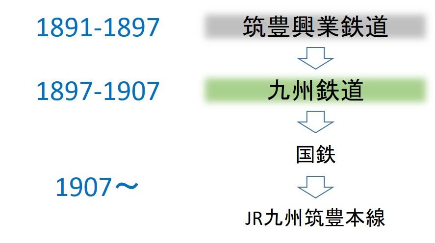 f:id:regenerationderhydra:20190525032412j:plain
