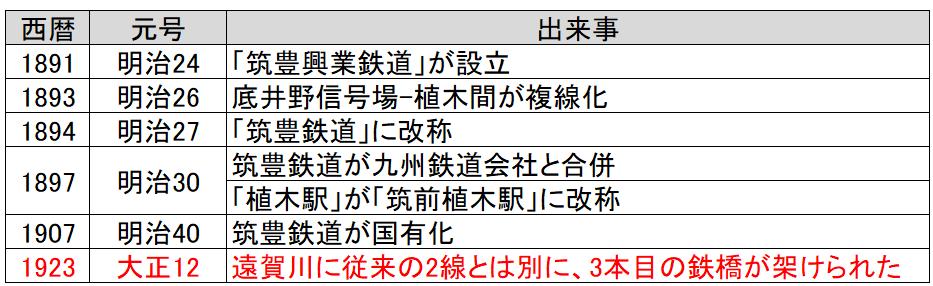 f:id:regenerationderhydra:20191224204046p:plain