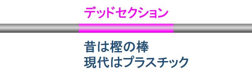 f:id:regenerationderhydra:20200101085112j:plain