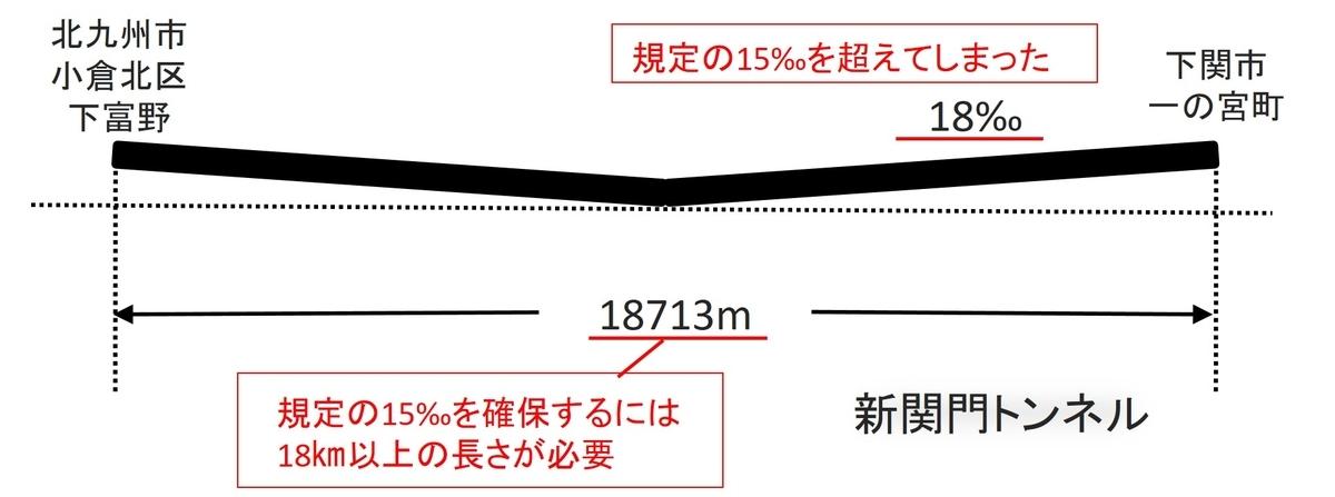 f:id:regenerationderhydra:20200104060536j:plain