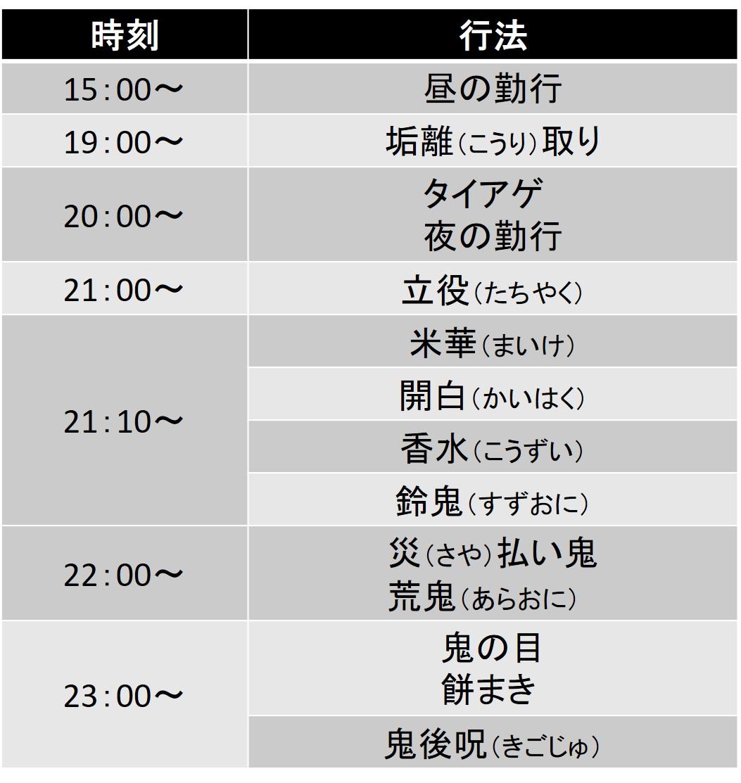 天念寺の修正鬼会 2020年スケジュール