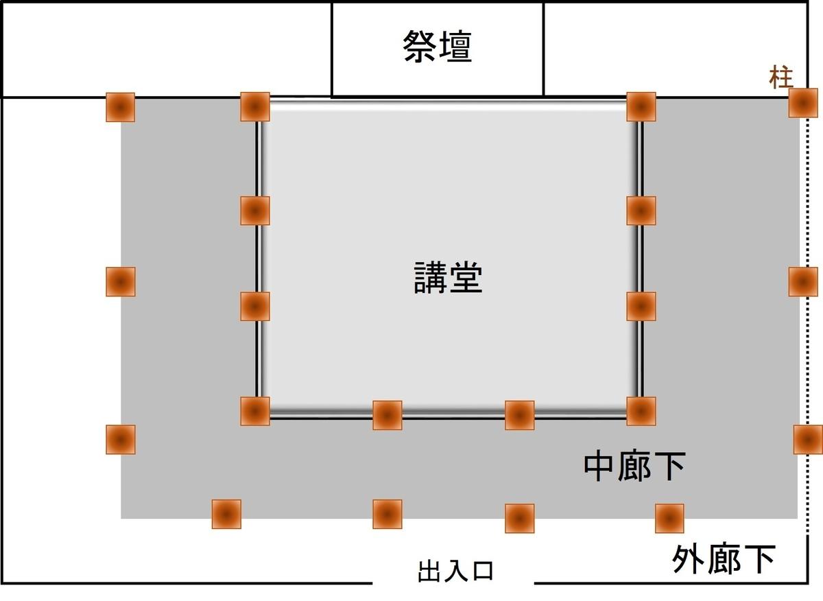 天念寺講堂の見取り図