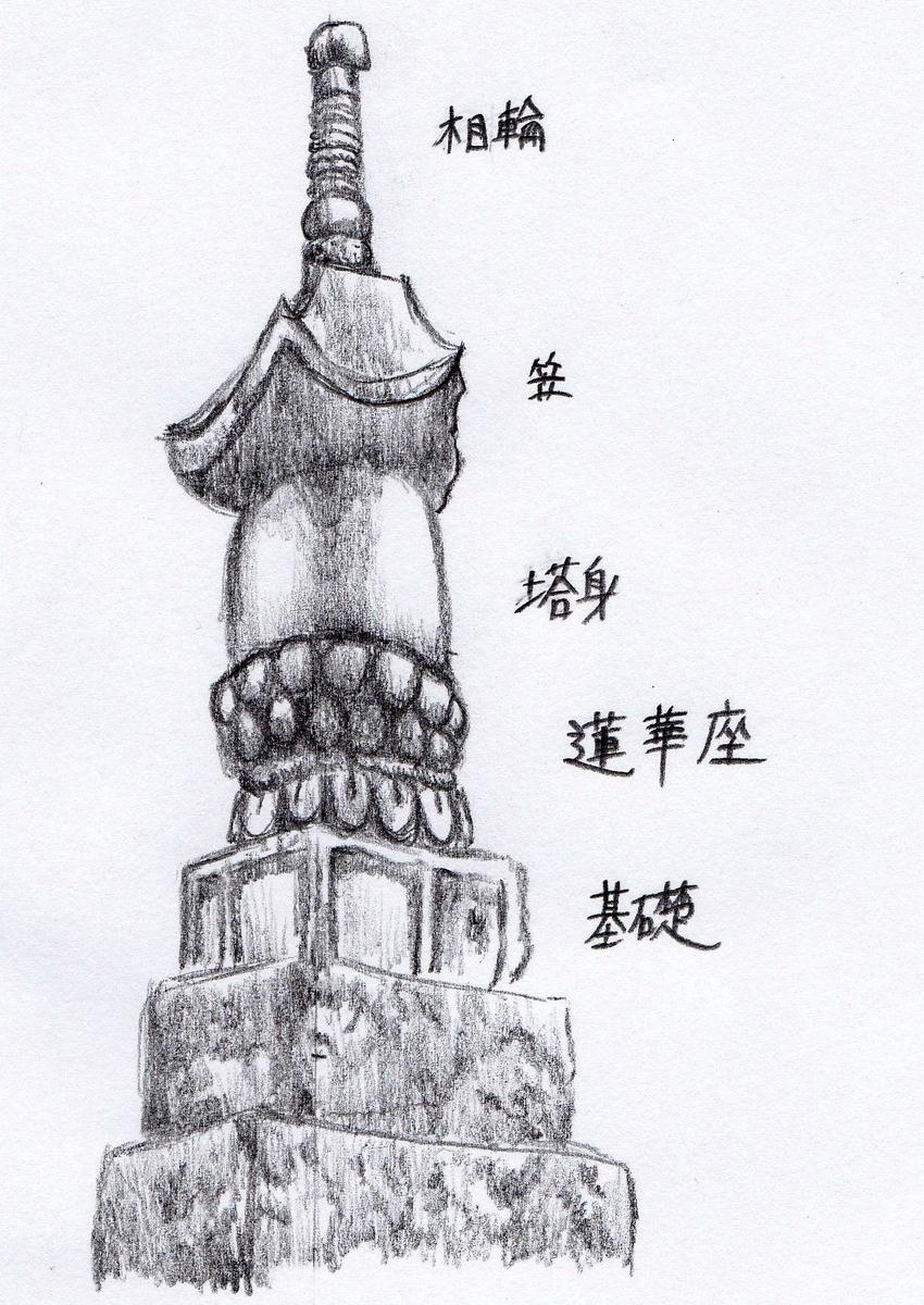 岩戸寺の国東塔 スケッチ