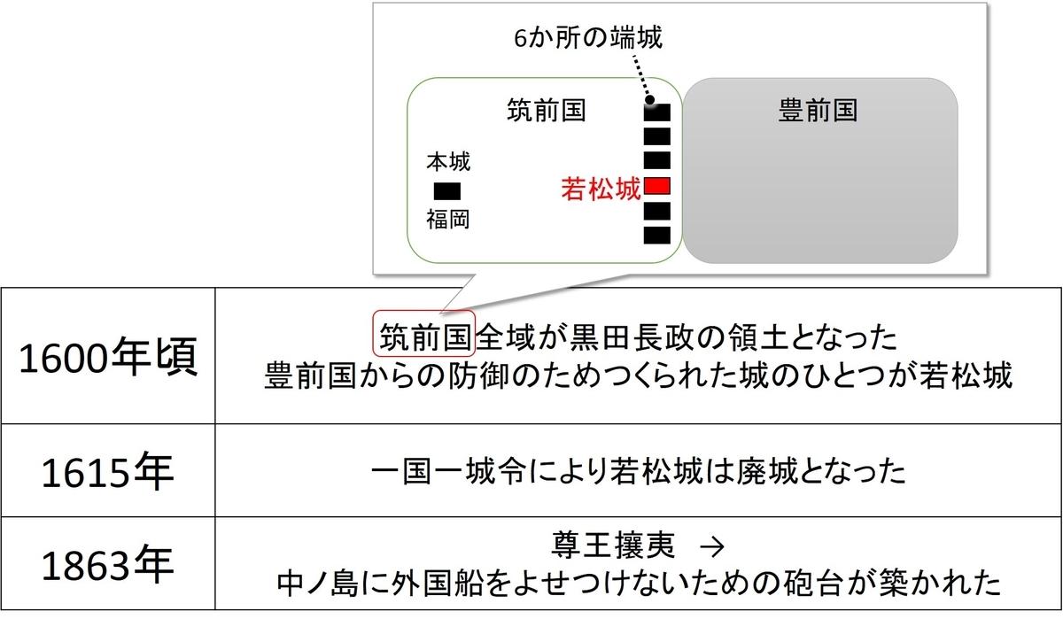 f:id:regenerationderhydra:20210105211458j:plain