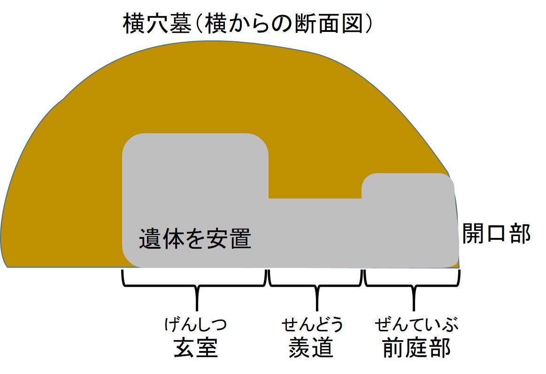 f:id:regenerationderhydra:20210107202039j:plain