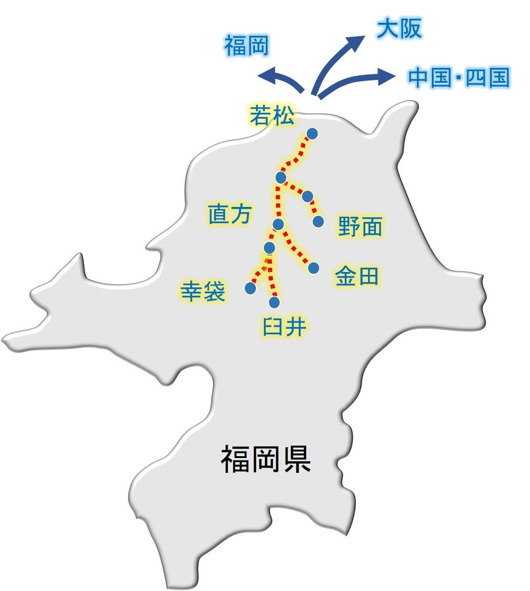 f:id:regenerationderhydra:20210206070032j:plain