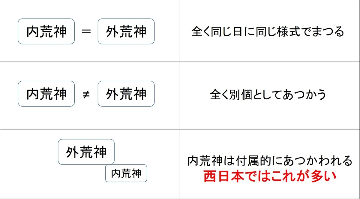 f:id:regenerationderhydra:20210612091818j:plain