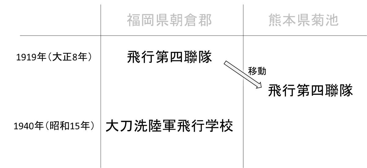f:id:regenerationderhydra:20210918151212j:plain