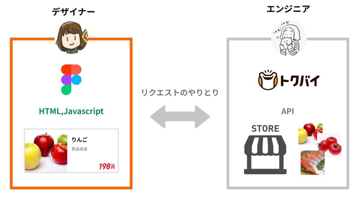 f:id:rei-suzuki:20200527192152p:plain