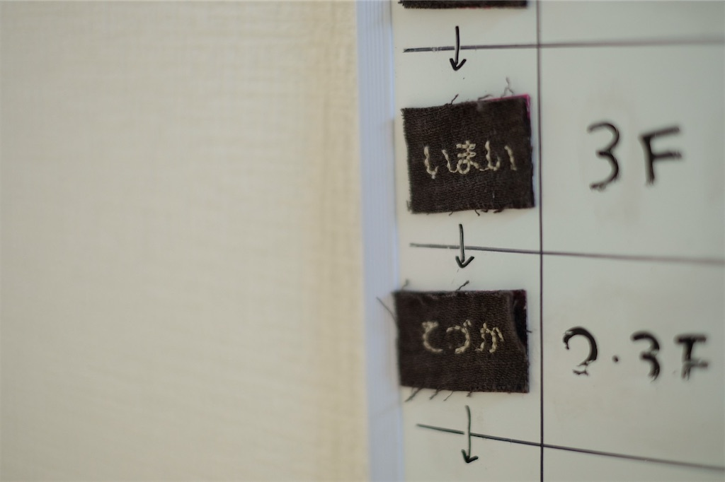 f:id:rei-tokyo:20210719182945j:image