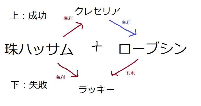 f:id:rei-zouko:20130727030730p:image:w540