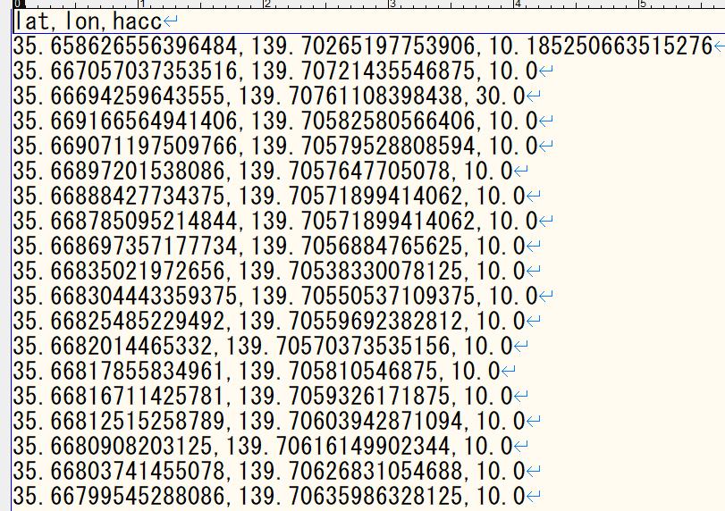 自前のデータ(緯度、経度、GPS測位誤差)