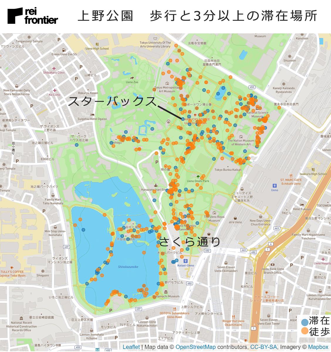 上野公園 歩行と3分以上の滞在場所
