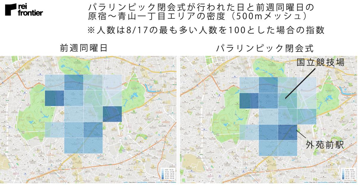 パラリンピック閉会式が行われた日と前週同曜日の原宿~青山一丁目エリアの密度(500mメッシュ)