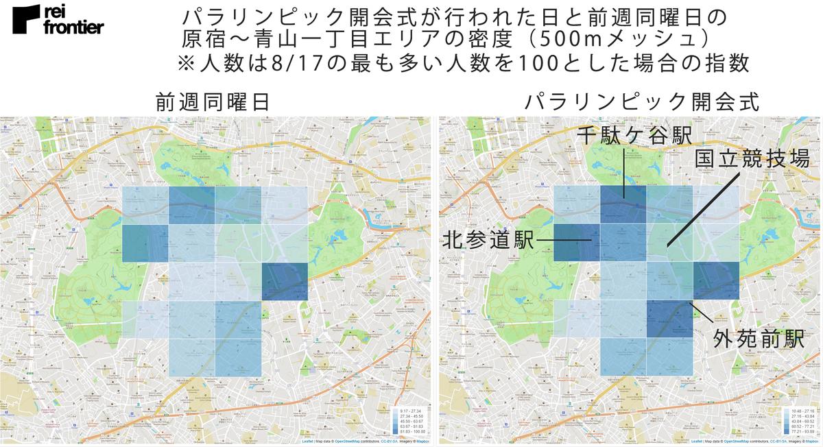 パラリンピック開会式が行われた日と前週同曜日の原宿~青山一丁目エリアの密度(500mメッシュ)