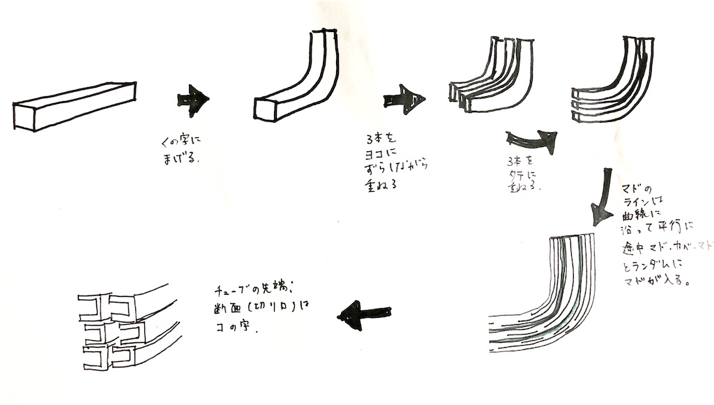 f:id:reiko-mom-arch:20191206175805j:image