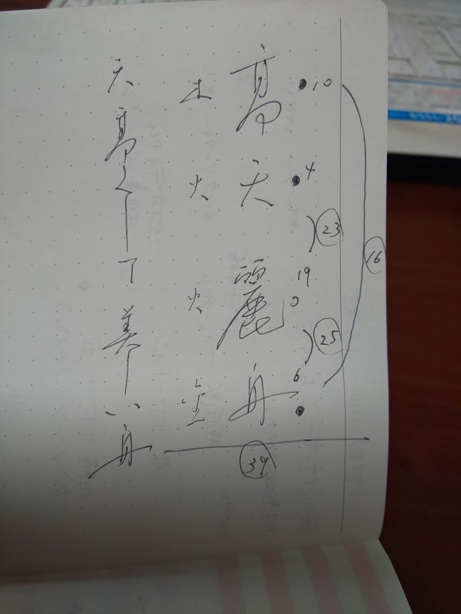 f:id:reishu-takama:20200115172751j:plain